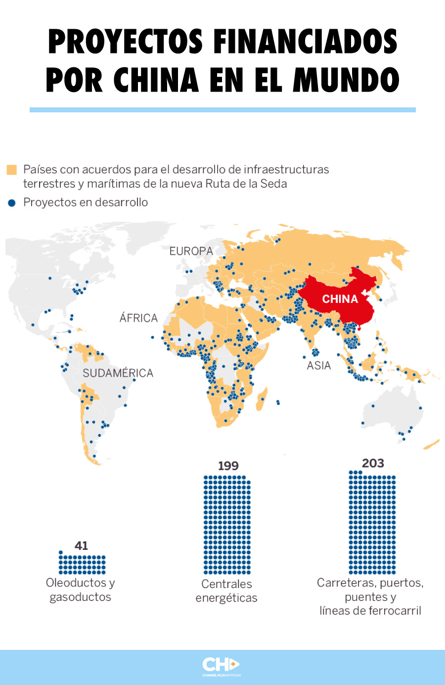 Proyectos financiados por China en el mundo